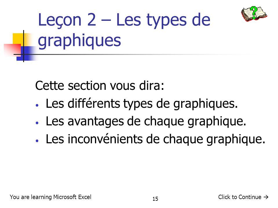 15 Leçon 2 – Les types de graphiques Cette section vous dira: Les différents types de graphiques. Les avantages de chaque graphique. Les inconvénients