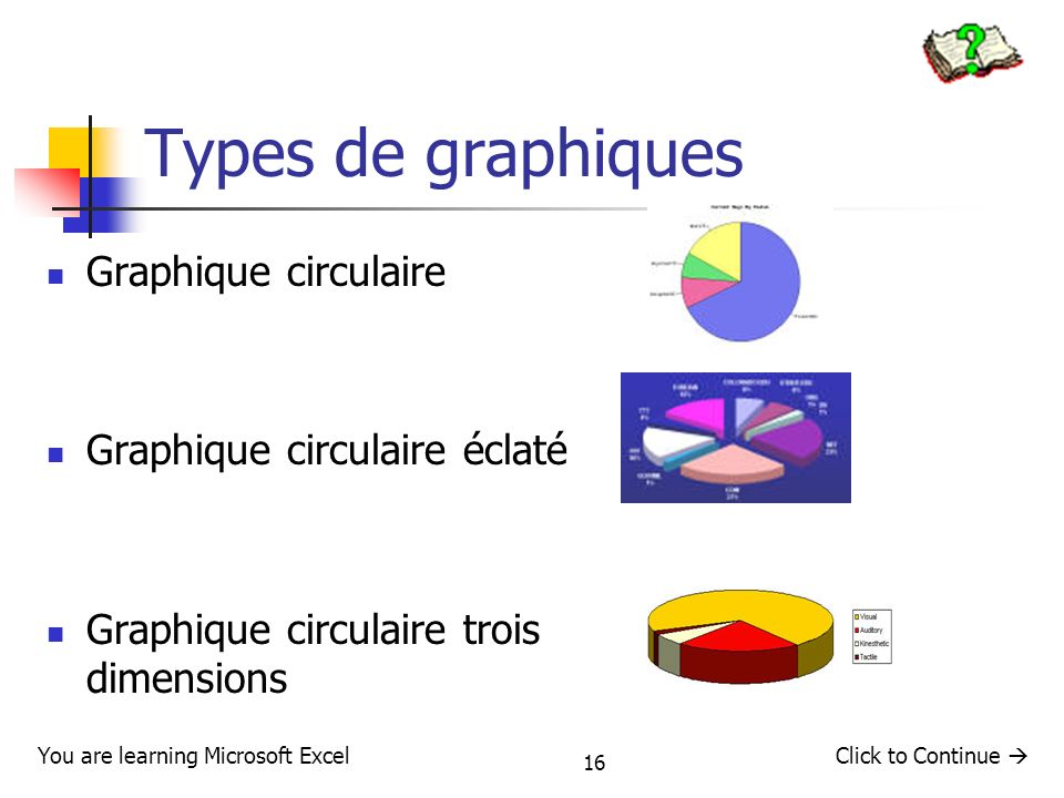 16 Types de graphiques Graphique circulaire Graphique circulaire éclaté Graphique circulaire trois dimensions You are learning Microsoft ExcelClick to