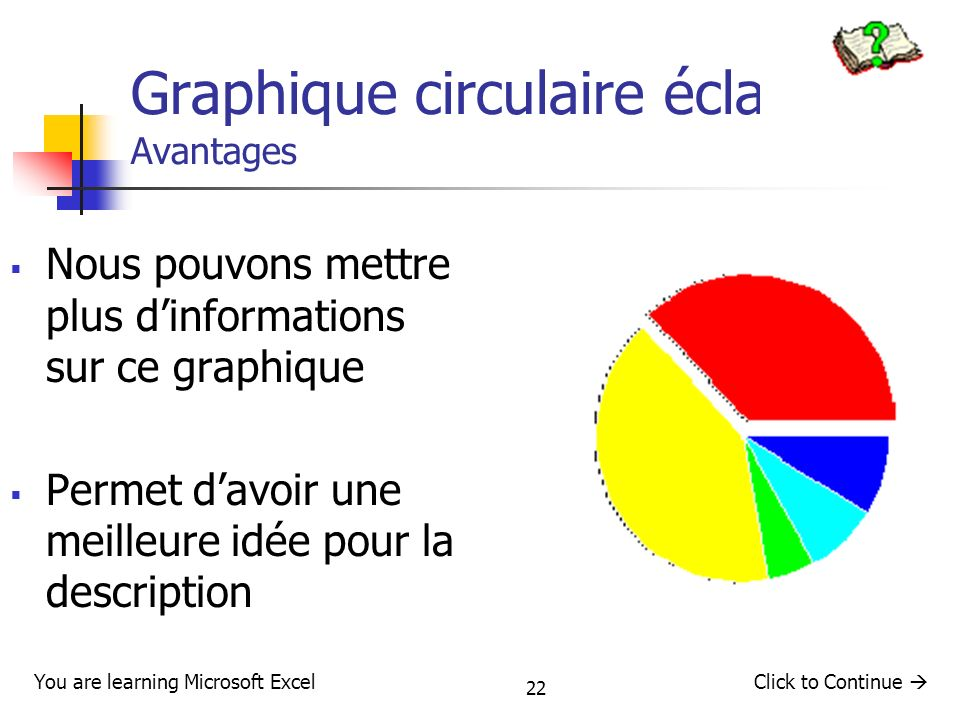 22 Graphique circulaire éclaté: Avantages Nous pouvons mettre plus dinformations sur ce graphique Permet davoir une meilleure idée pour la description You are learning Microsoft ExcelClick to Continue