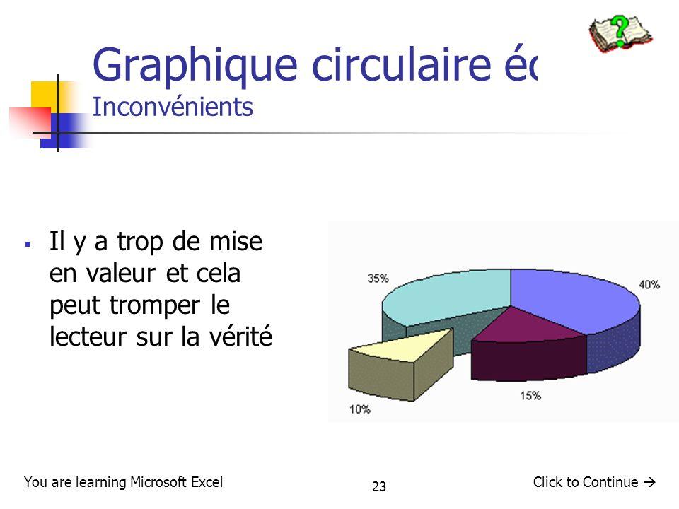 23 Graphique circulaire éclaté : Inconvénients Il y a trop de mise en valeur et cela peut tromper le lecteur sur la vérité You are learning Microsoft