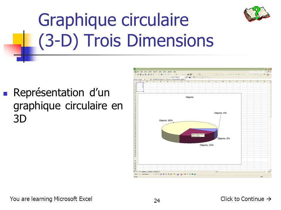 24 Graphique circulaire (3-D) Trois Dimensions Représentation dun graphique circulaire en 3D You are learning Microsoft ExcelClick to Continue