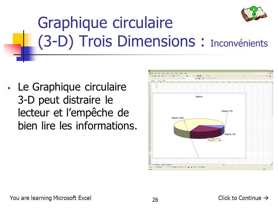 26 Graphique circulaire (3-D) Trois Dimensions : Inconvénients Le Graphique circulaire 3-D peut distraire le lecteur et lempêche de bien lire les info