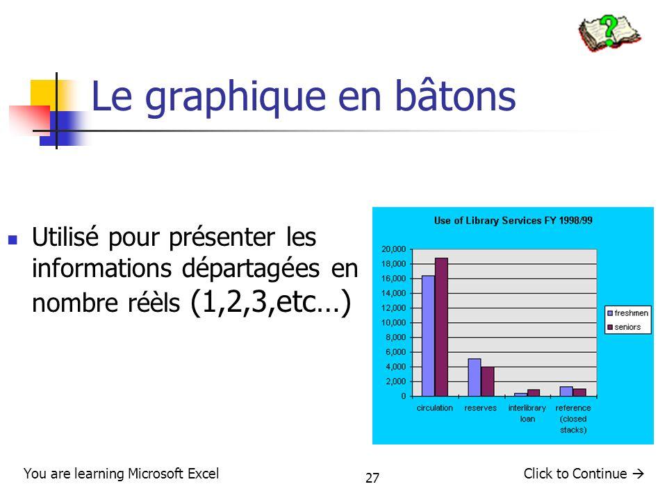 27 Le graphique en bâtons Utilisé pour présenter les informations départagées en nombre réèls (1,2,3,etc…) You are learning Microsoft ExcelClick to Co
