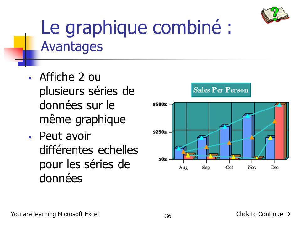 36 Le graphique combiné : Avantages Affiche 2 ou plusieurs séries de données sur le même graphique Peut avoir différentes echelles pour les séries de