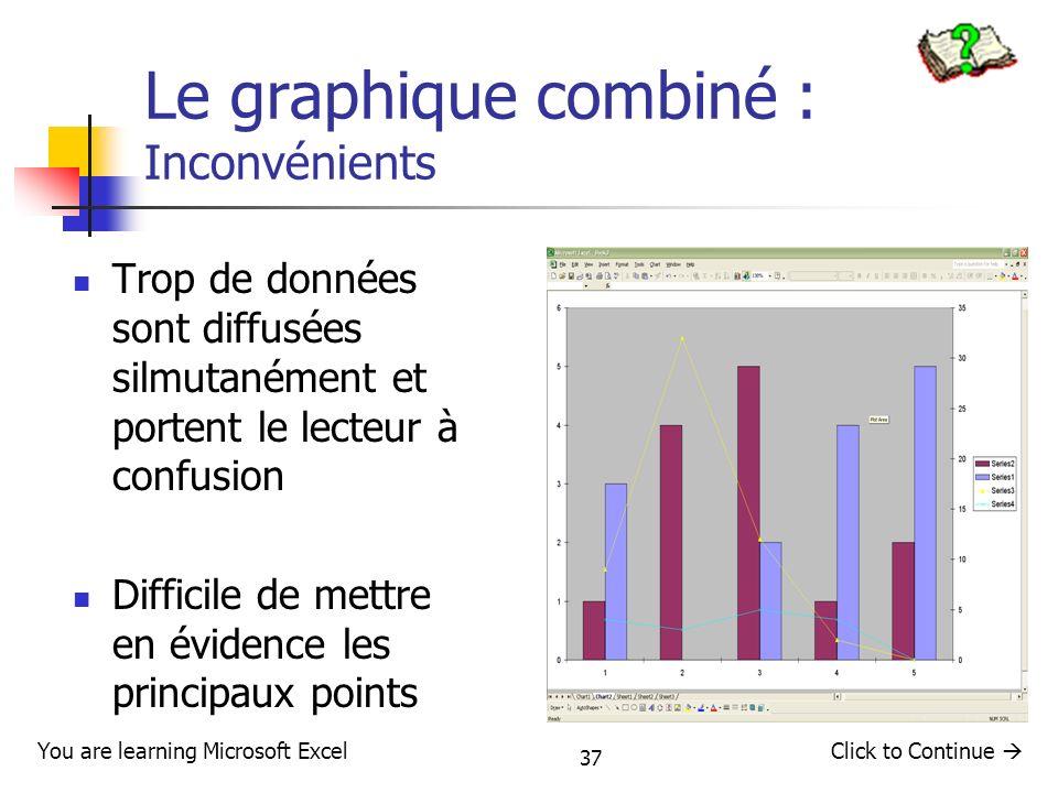 37 Le graphique combiné : Inconvénients Trop de données sont diffusées silmutanément et portent le lecteur à confusion Difficile de mettre en évidence