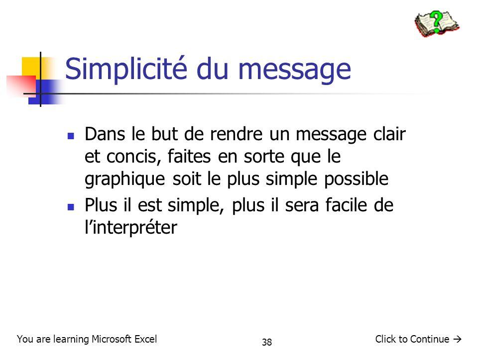38 Simplicité du message Dans le but de rendre un message clair et concis, faites en sorte que le graphique soit le plus simple possible Plus il est s