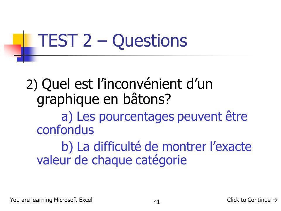 41 TEST 2 – Questions 2) Quel est linconvénient dun graphique en bâtons? a) Les pourcentages peuvent être confondus b) La difficulté de montrer lexact