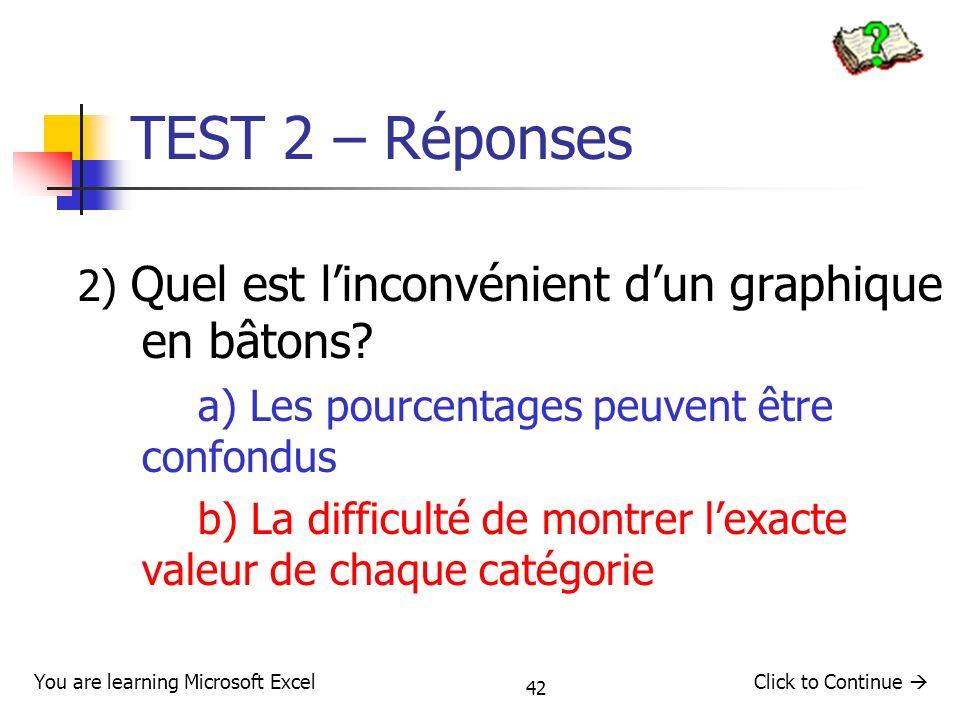 42 TEST 2 – Réponses 2) Quel est linconvénient dun graphique en bâtons? a) Les pourcentages peuvent être confondus b) La difficulté de montrer lexacte