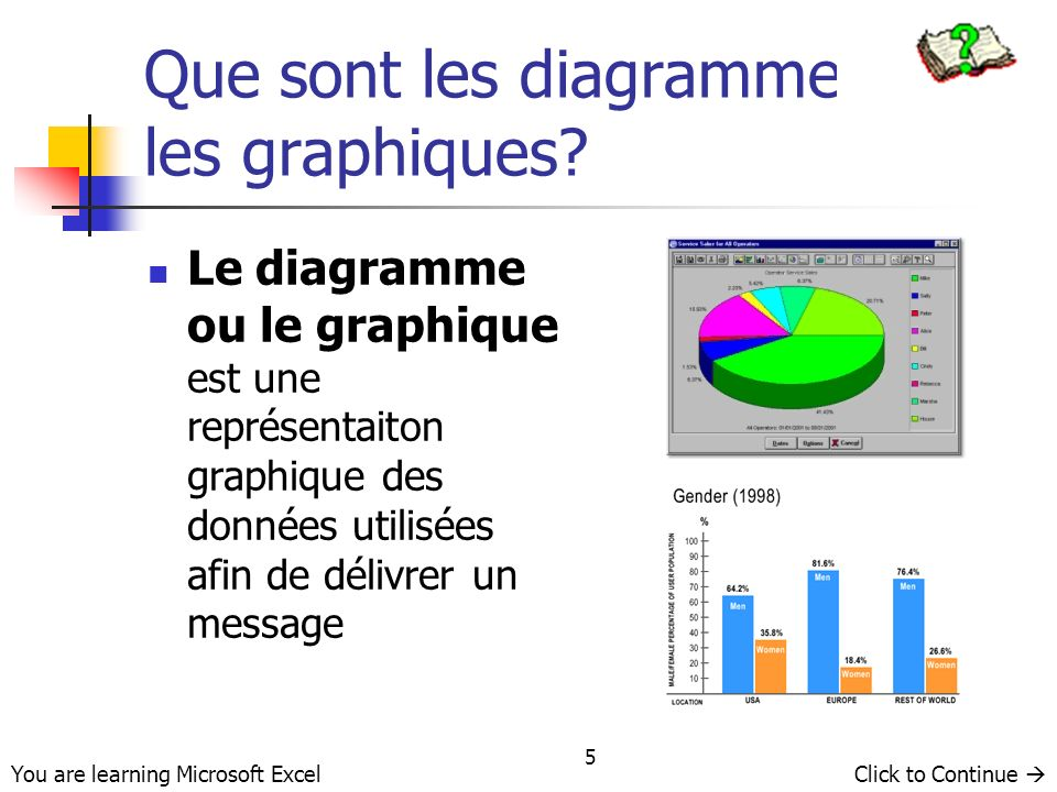 16 Types de graphiques Graphique circulaire Graphique circulaire éclaté Graphique circulaire trois dimensions You are learning Microsoft ExcelClick to Continue