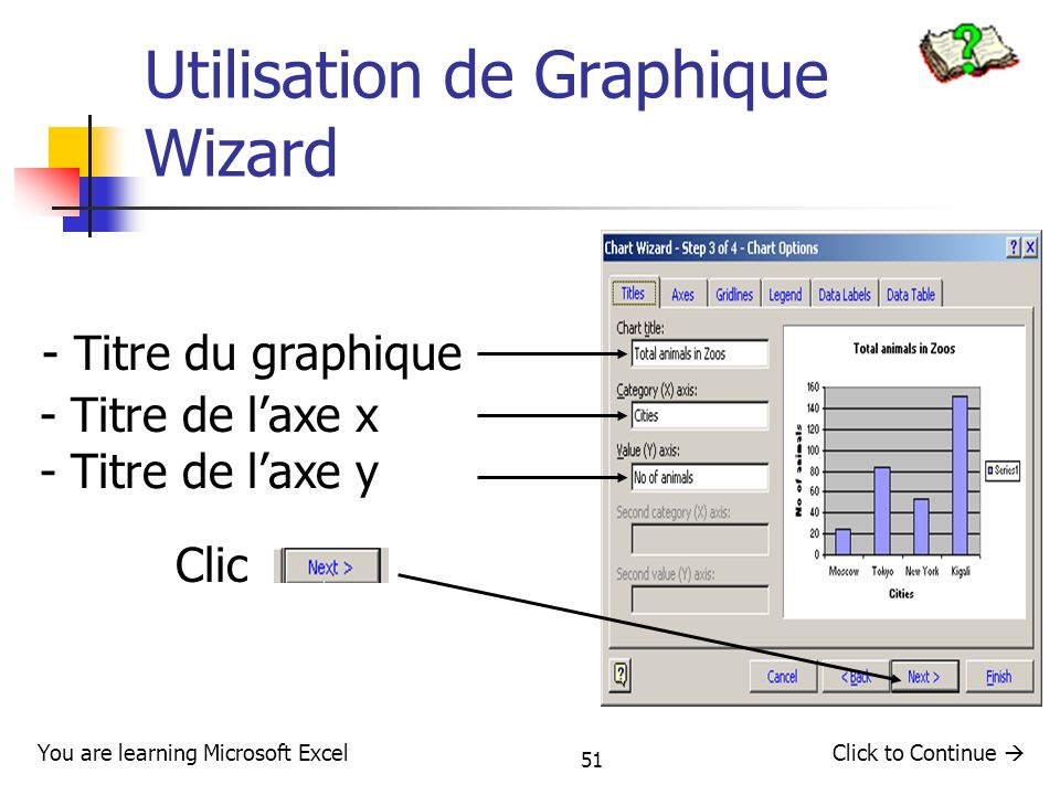 51 Utilisation de Graphique Wizard Click to Continue You are learning Microsoft Excel - Titre du graphique - Titre de laxe x Clic - Titre de laxe y