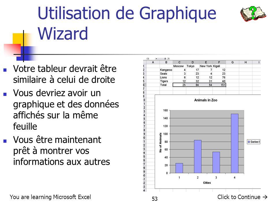 53 Utilisation de Graphique Wizard Votre tableur devrait être similaire à celui de droite Vous devriez avoir un graphique et des données affichés sur
