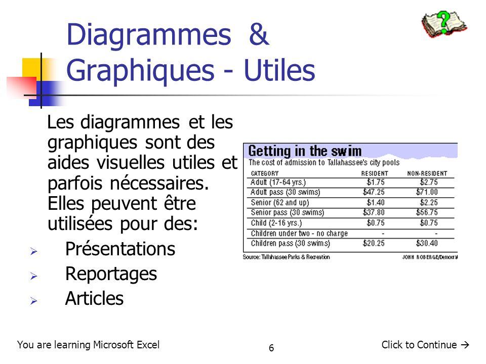 17 Types de graphiques - Suite Diagramme en bâtons Graphique en courbes Graphique combiné You are learning Microsoft ExcelClick to Continue