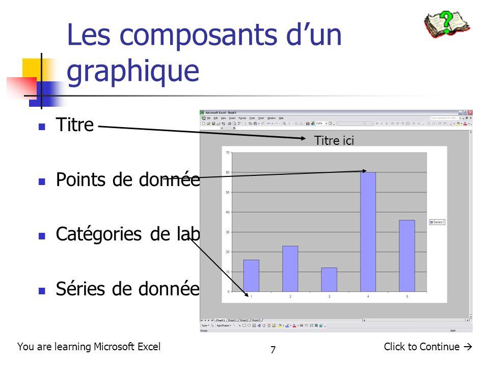 48 Utilisation de Graphique Wizard Un exemple décran que vous devriez voir apparaître à droite Click to Continue You are learning Microsoft Excel
