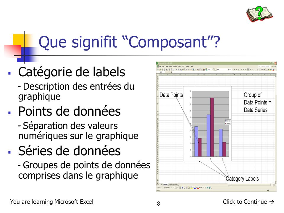 8 Que signifit Composant? Catégorie de labels - Description des entrées du graphique Points de données - Séparation des valeurs numériques sur le grap