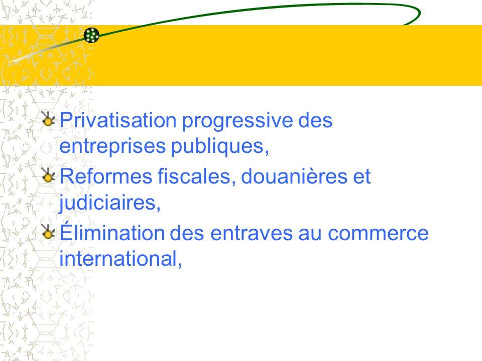 Privatisation progressive des entreprises publiques, Reformes fiscales, douanières et judiciaires, Élimination des entraves au commerce international,