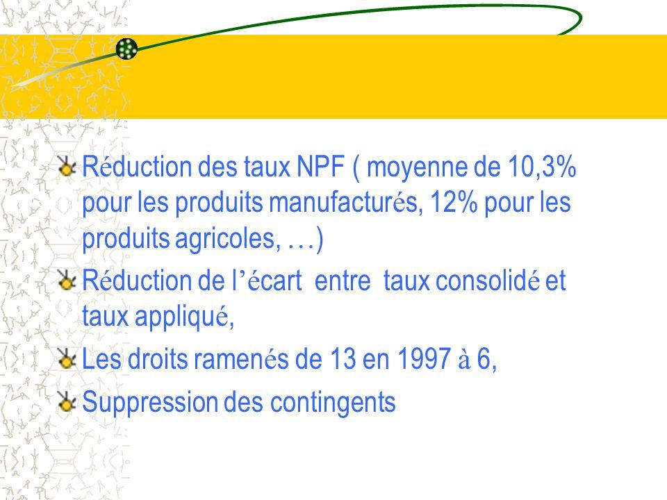 R é duction des taux NPF ( moyenne de 10,3% pour les produits manufactur é s, 12% pour les produits agricoles, … ) R é duction de l é cart entre taux consolid é et taux appliqu é, Les droits ramen é s de 13 en 1997 à 6, Suppression des contingents