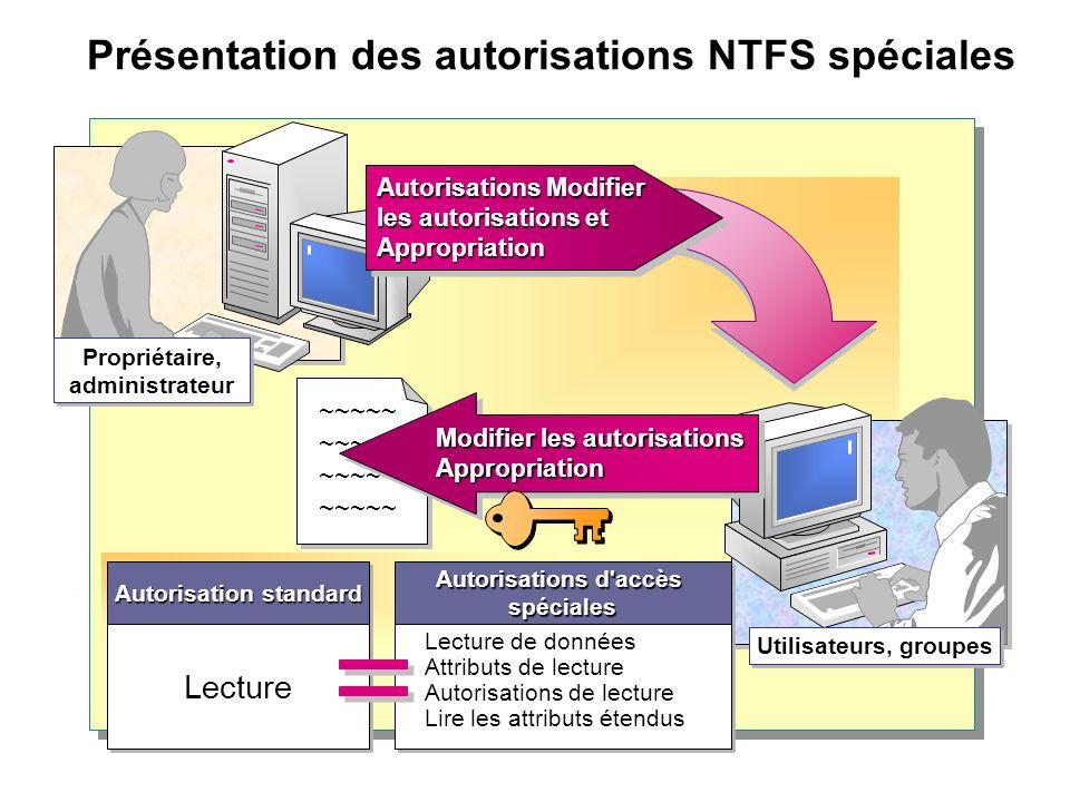 Présentation des autorisations NTFS spéciales ~~~~~ ~~~~~ Autorisations Modifier les autorisations et Appropriation Autorisations Modifier les autoris