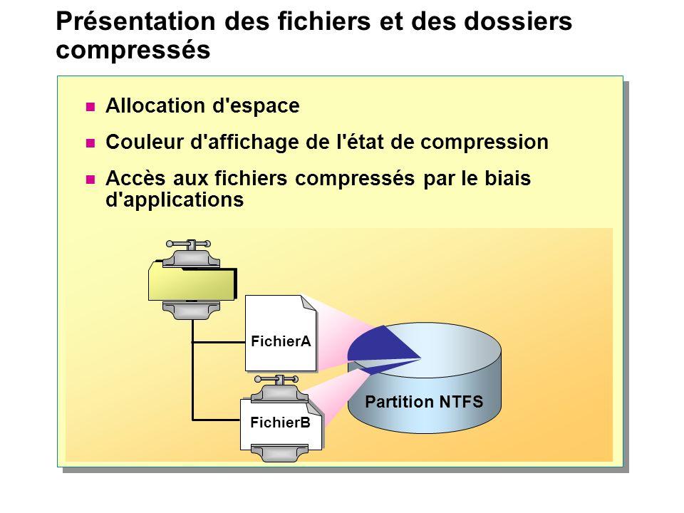 Présentation des fichiers et des dossiers compressés Allocation d'espace Couleur d'affichage de l'état de compression Accès aux fichiers compressés pa