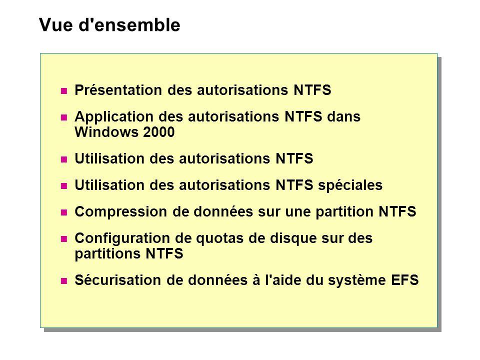 Utilisation des quotas de disque Le calcul de l utilisation est fonction de la propriété des fichiers et des dossiers La compression est ignorée lors du calcul de l utilisation L espace disponible pour les applications dépend des limites associées aux quotas Un suivi des quotas de disque est effectué pour chaque partition NTFS
