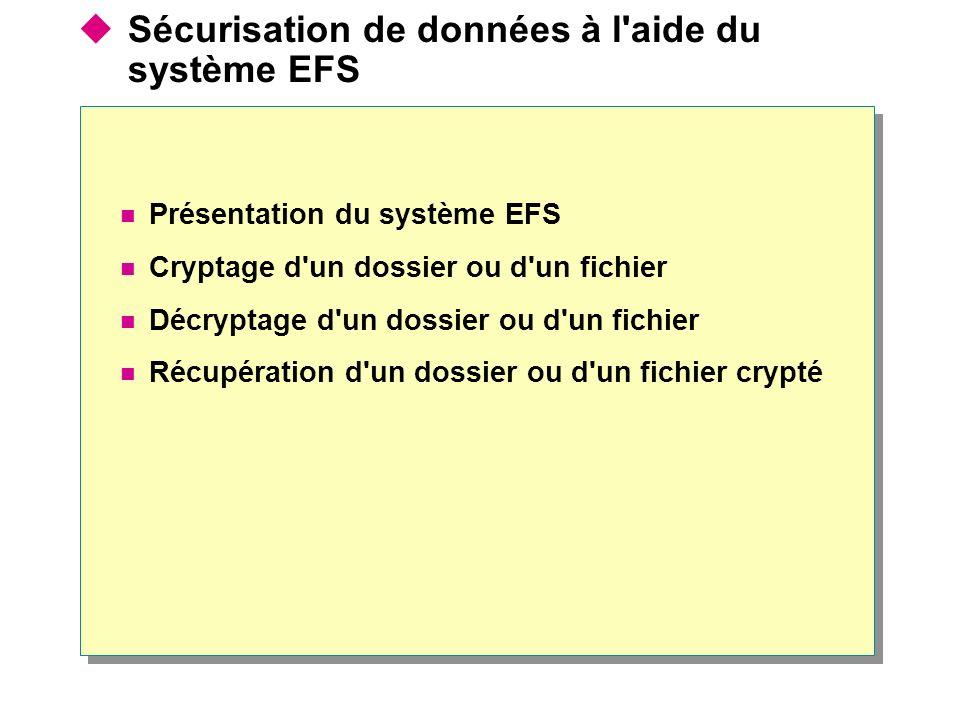 Sécurisation de données à l'aide du système EFS Présentation du système EFS Cryptage d'un dossier ou d'un fichier Décryptage d'un dossier ou d'un fich
