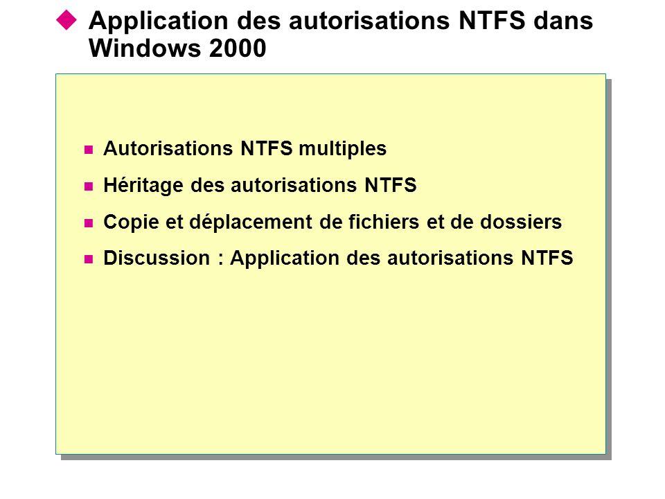 Autorisations NTFS multiples Les autorisations NTFS peuvent être cumulées Les autorisations sur les fichiers sont prioritaires sur les autorisations sur les dossiers L autorisation Refuser est prioritaire sur les autres autorisations Partition NTFS Fichier1 Fichier2 Groupe B Groupe A Refuser l écriture sur Fichier2 ÉcritureÉcriture Utilisateur1 LectureLecture Lecture/ÉcritureLecture/Écriture Dossier A
