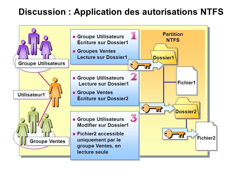 Discussion : Application des autorisations NTFS Groupe Utilisateurs Écriture sur Dossier1 Groupes Ventes Lecture sur Dossier1 Groupe Utilisateurs Écri