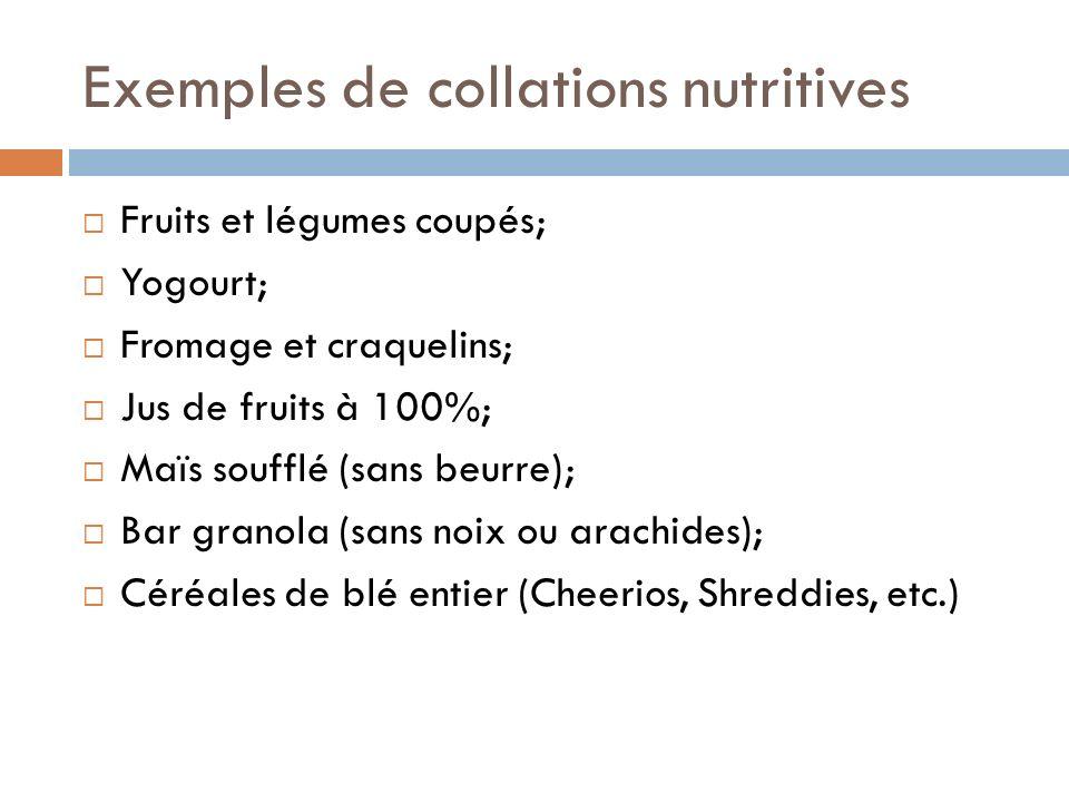 Exemples de collations nutritives Fruits et légumes coupés; Yogourt; Fromage et craquelins; Jus de fruits à 100%; Maïs soufflé (sans beurre); Bar gran