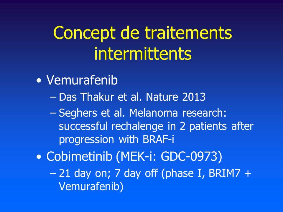 Vemurafenib –Das Thakur et al.Nature 2013 –Seghers et al.