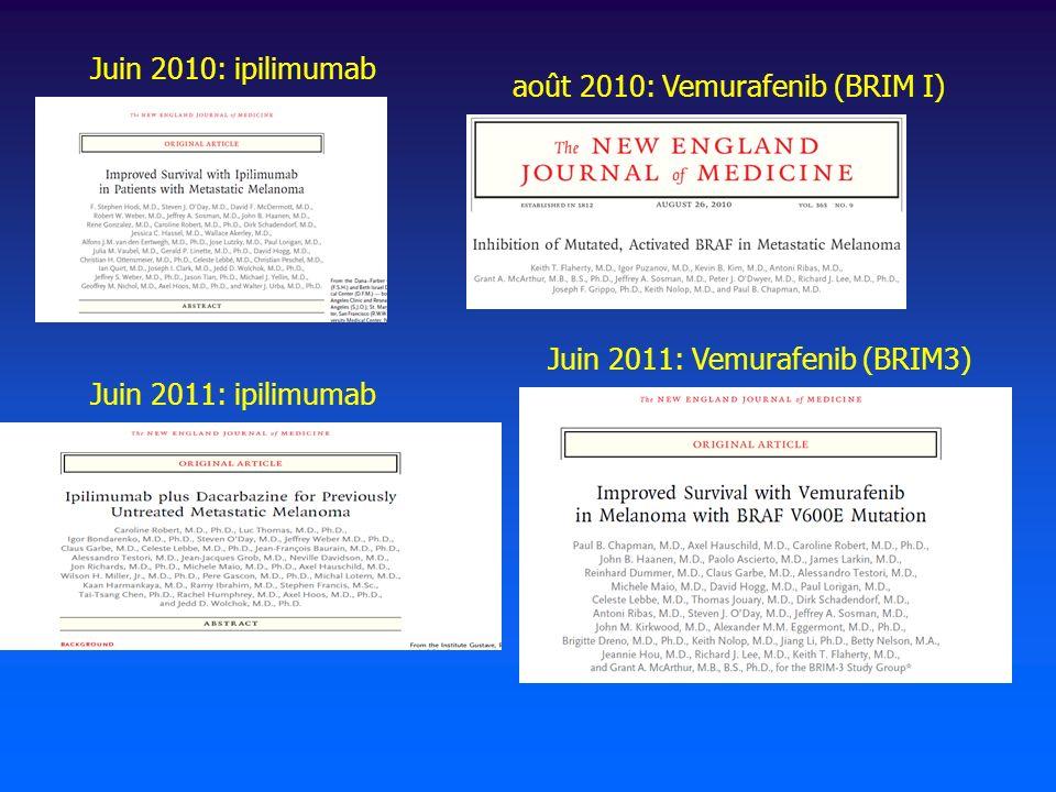 Juin 2010: ipilimumab août 2010: Vemurafenib (BRIM I) Juin 2011: ipilimumab Juin 2011: Vemurafenib (BRIM3)