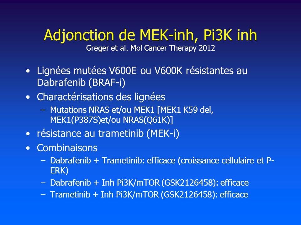 Adjonction de MEK-inh, Pi3K inh Greger et al. Mol Cancer Therapy 2012 Lignées mutées V600E ou V600K résistantes au Dabrafenib (BRAF-i) Charactérisatio