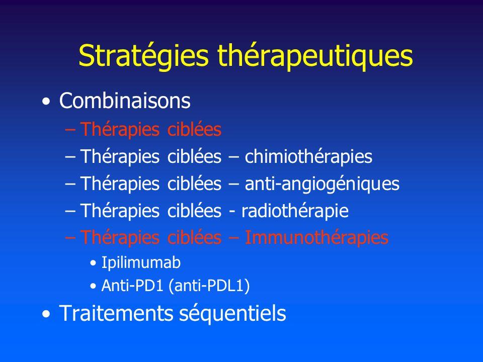 Stratégies thérapeutiques Combinaisons –Thérapies ciblées –Thérapies ciblées – chimiothérapies –Thérapies ciblées – anti-angiogéniques –Thérapies ciblées - radiothérapie –Thérapies ciblées – Immunothérapies Ipilimumab Anti-PD1 (anti-PDL1) Traitements séquentiels