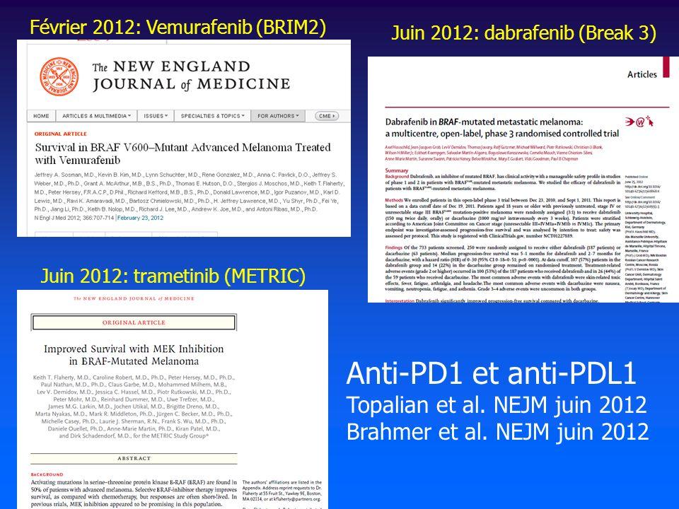Février 2012: Vemurafenib (BRIM2) Juin 2012: dabrafenib (Break 3) Juin 2012: trametinib (METRIC) Anti-PD1 et anti-PDL1 Topalian et al. NEJM juin 2012