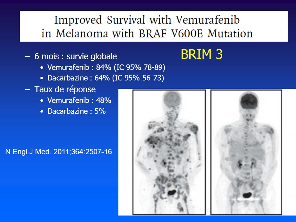 –6 mois : survie globale Vemurafenib : 84% (IC 95% 78-89) Dacarbazine : 64% (IC 95% 56-73) –Taux de réponse Vemurafenib : 48% Dacarbazine : 5% N Engl