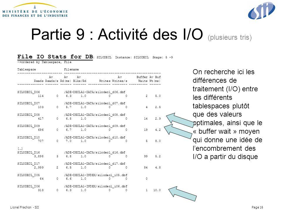 Lionel Frachon - SII Page 16 Partie 9 : Activité des I/O (plusieurs tris) File IO Stats for DB File IO Stats for DB : SILODECL Instance: SILODECL Snaps: 5 -9 ->ordered by Tablespace, File Tablespace Filename ------------------------ ---------------------------------------------------- Av Av Av Av Buffer Av Buf Reads Reads/s Rd(ms) Blks/Rd Writes Writes/s Waits Wt(ms) -------------- ------- ------ ------- ------------ -------- ---------- ------ SILODECL_D06 /ADE-DECLA1-DATA/silodecl_d06.dbf 114 0 6.3 1.0 0 0 2 5.0 SILODECL_D07 /ADE-DECLA1-DATA/silodecl_d07.dbf 103 0 5.7 1.0 0 0 4 2.5 SILODECL_D08 /ADE-DECLA1-DATA/silodecl_d08.dbf 417 0 6.8 1.0 0 0 14 2.9 SILODECL_D09 /ADE-DECLA1-DATA/silodecl_d09.dbf 696 0 6.7 1.0 0 0 19 4.2 SILODECL_D10 /ADE-DECLA1-DATA/silodecl_d10.dbf 707 0 7.0 1.0 0 0 5 8.0 […] SILODECL_D16 /ADE-DECLA1-DATA/silodecl_d16.dbf 3,898 3 6.8 1.0 0 0 99 5.2 SILODECL_D17 /ADE-DECLA1-DATA/silodecl_d17.dbf 2,999 2 6.5 1.0 0 0 84 4.8 SILODECL_I05 /ADE-DECLA1-INDEX/silodecl_i05.dbf 64 0 6.6 1.0 0 0 0 SILODECL_I06 /ADE-DECLA1-INDEX/silodecl_i06.dbf 313 0 6.3 1.0 0 0 1 10.0 On recherche ici les différences de traitement (I/O) entre les différents tablespaces plutôt que des valeurs optimales, ainsi que le « buffer wait » moyen qui donne une idée de lencombrement des I/O a partir du disque