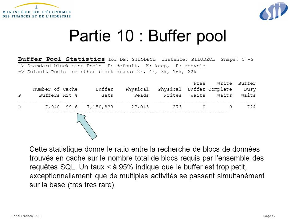 Lionel Frachon - SII Page 17 Partie 10 : Buffer pool Buffer Pool Statistics Buffer Pool Statistics for DB: SILODECL Instance: SILODECL Snaps: 5 -9 ->