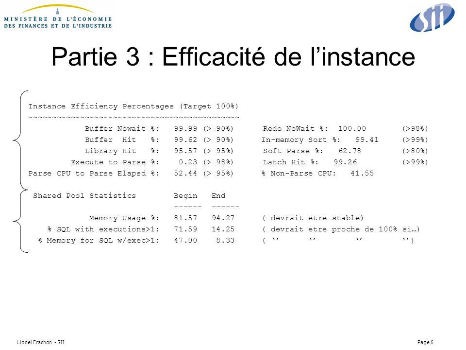 Lionel Frachon - SII Page 6 Partie 3 : Efficacité de linstance Instance Efficiency Percentages (Target 100%) ~~~~~~~~~~~~~~~~~~~~~~~~~~~~~~~~~~~~~~~~~~~~~ Buffer Nowait %: 99.99 (> 90%) Redo NoWait %: 100.00(>98%) Buffer Hit %: 99.62 (> 90%) In-memory Sort %: 99.41(>99%) Library Hit %: 95.57 (> 95%) Soft Parse %: 62.78(>80%) Execute to Parse %: 0.23 (> 98%) Latch Hit %: 99.26(>99%) Parse CPU to Parse Elapsd %: 52.44 (> 95%) % Non-Parse CPU: 41.55 Shared Pool Statistics Begin End ------ ------ Memory Usage %: 81.57 94.27( devrait etre stable) % SQL with executions>1: 71.59 14.25( devrait etre proche de 100% si…) % Memory for SQL w/exec>1: 47.00 8.33( )