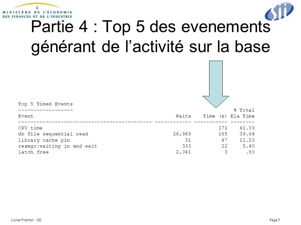 Lionel Frachon - SII Page 7 Partie 4 : Top 5 des evenements générant de lactivité sur la base Top 5 Timed Events ~~~~~~~~~~~~~~~~~~ % Total Event Wait