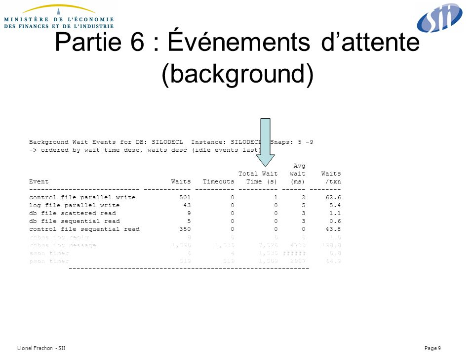 Lionel Frachon - SII Page 10 Partie 7 : Requetes les plus consommatrices (part 1) SQL ordered by Gets SQL ordered by Gets for DB: SILODECL Instance: SILODECL Snaps: 5 -9 -> End Buffer Gets Threshold: 10000 -> Note that resources reported for PL/SQL includes the resources used by all SQL statements called within the PL/SQL code.