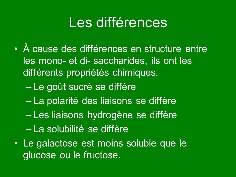 Les différences À cause des différences en structure entre les mono- et di- saccharides, ils ont les différents propriétés chimiques. –Le goût sucré s