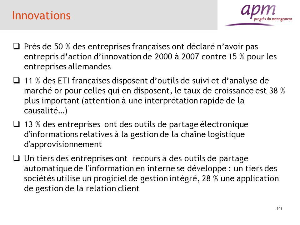 Innovations Près de 50 % des entreprises françaises ont déclaré navoir pas entrepris daction dinnovation de 2000 à 2007 contre 15 % pour les entrepris
