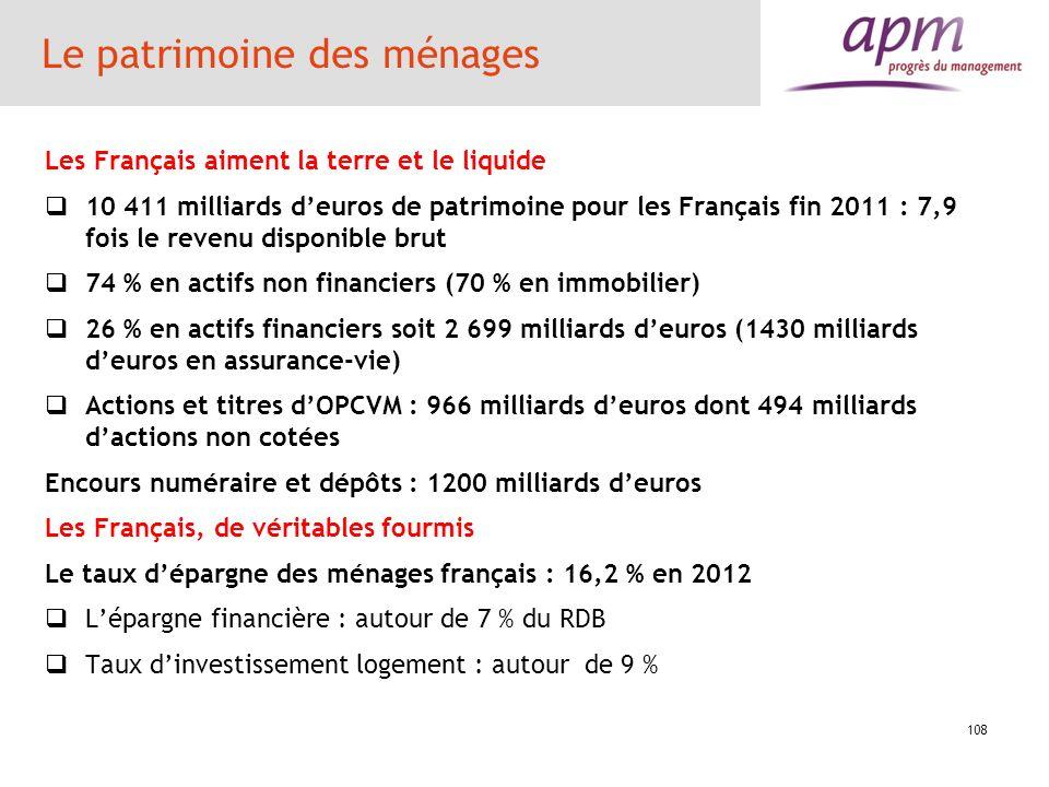 108 Le patrimoine des ménages Les Français aiment la terre et le liquide 10 411 milliards deuros de patrimoine pour les Français fin 2011 : 7,9 fois l