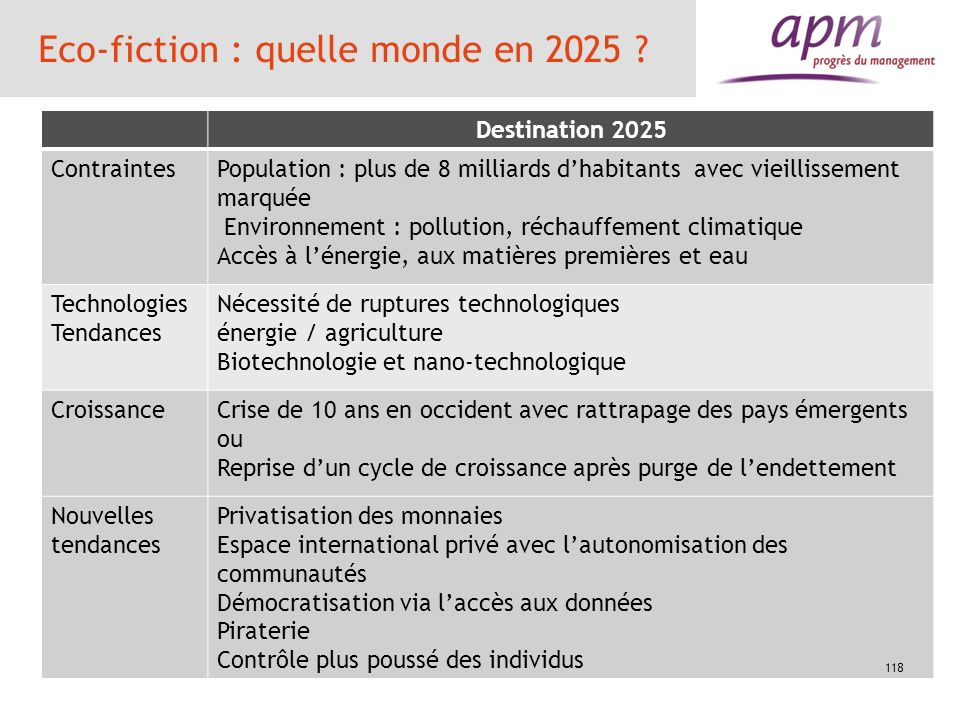 Eco-fiction : quelle monde en 2025 ? Destination 2025 ContraintesPopulation : plus de 8 milliards dhabitants avec vieillissement marquée Environnement