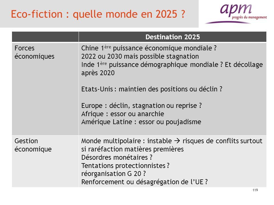 Eco-fiction : quelle monde en 2025 ? Destination 2025 Forces économiques Chine 1 ère puissance économique mondiale ? 2022 ou 2030 mais possible stagna