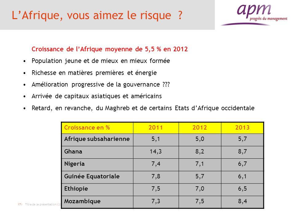 17 I Titre de la présentation I 20 mai 2014 LAfrique, vous aimez le risque ? Croissance en %201120122013 Afrique subsaharienne5,15,05,7 Ghana14,38,28,