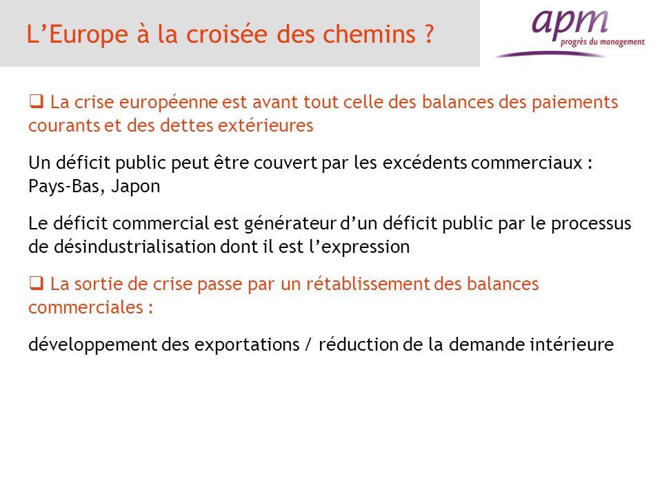 LEurope à la croisée des chemins ? La crise européenne est avant tout celle des balances des paiements courants et des dettes extérieures Un déficit p
