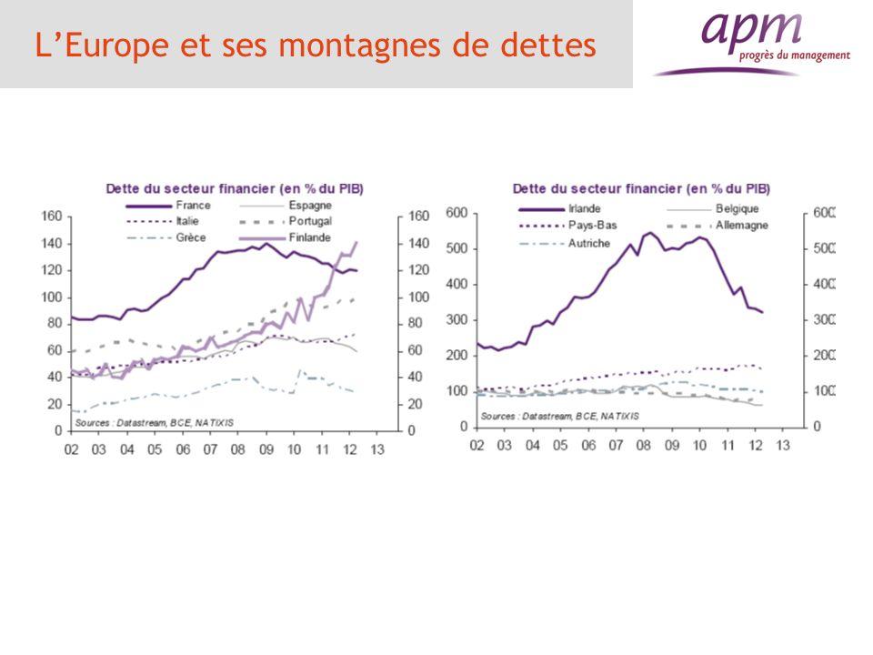 Les écarts de taux