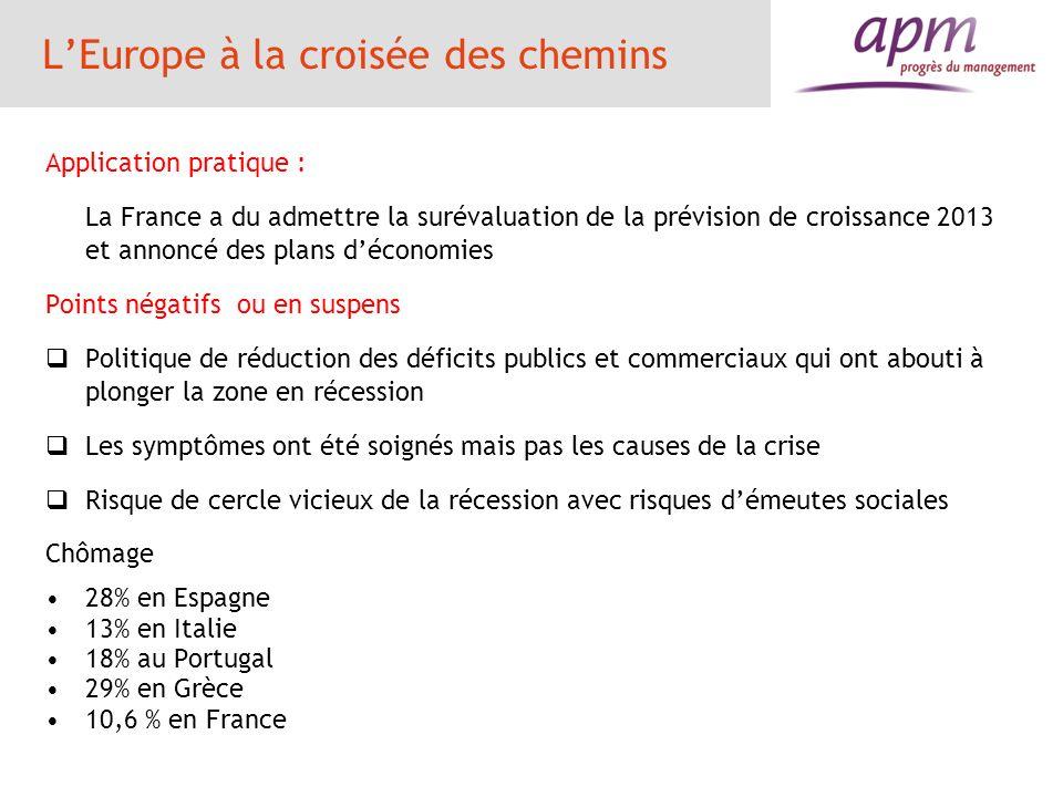 LEurope à la croisée des chemins Application pratique : La France a du admettre la surévaluation de la prévision de croissance 2013 et annoncé des pla