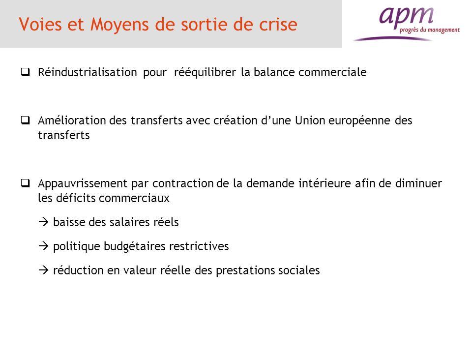 Voies et Moyens de sortie de crise Réindustrialisation pour rééquilibrer la balance commerciale Amélioration des transferts avec création dune Union e