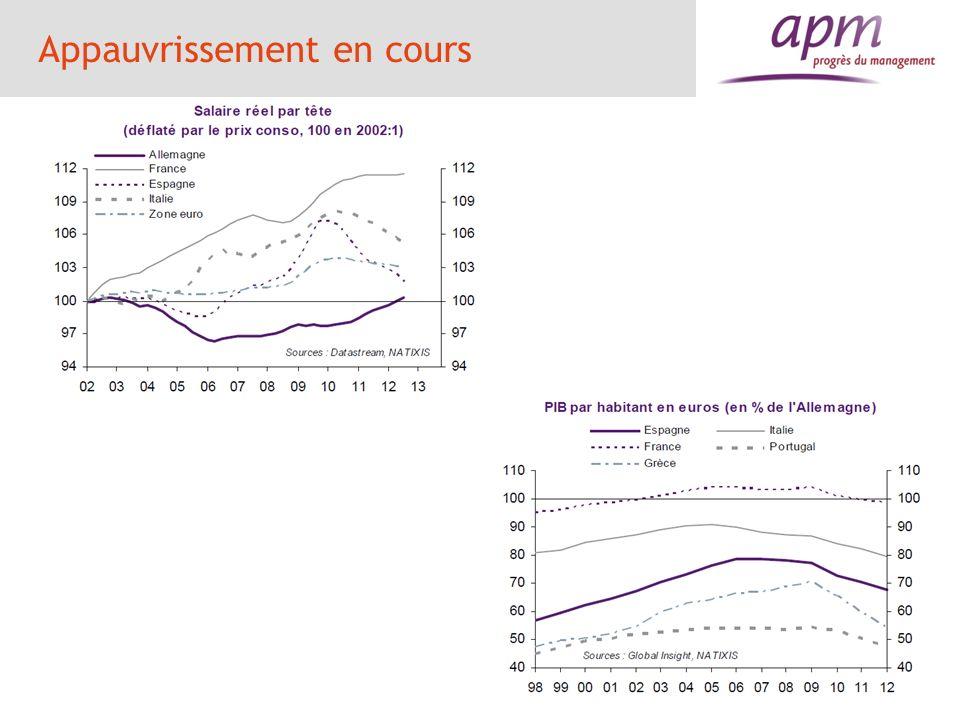 Croissance : zone euro 43 La crise corrige les excès de croissance artificielle des années 2000