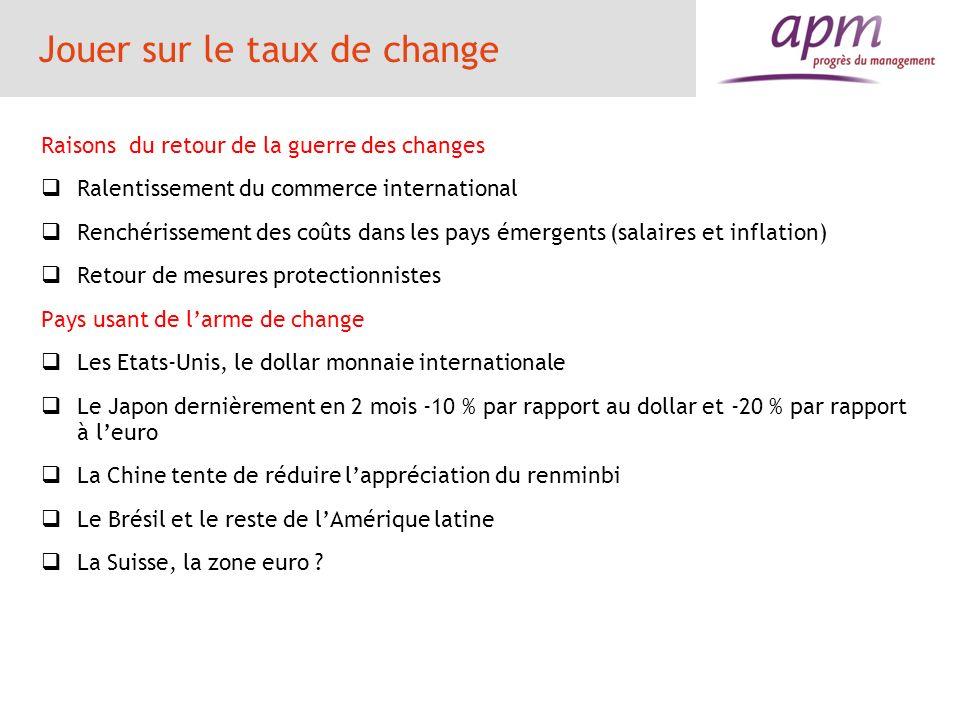 Jouer sur le taux de change Raisons du retour de la guerre des changes Ralentissement du commerce international Renchérissement des coûts dans les pay
